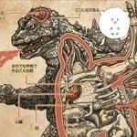 NA-NUZEANDO: A ciência e história por trás de Godzilla